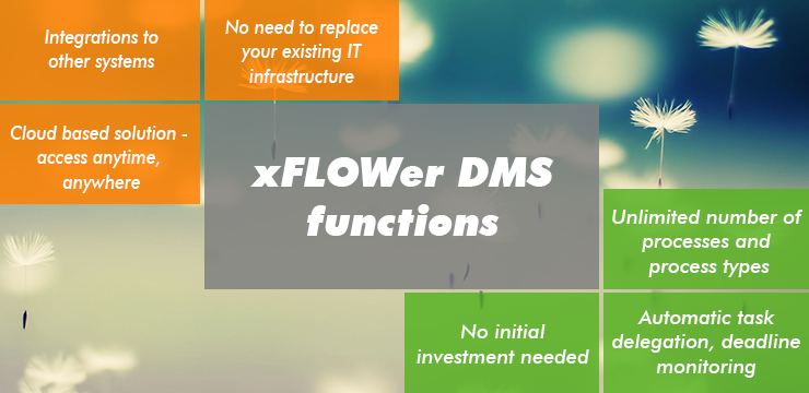 Comprehensive document management with xFLOWer