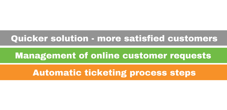 Process based ticketing