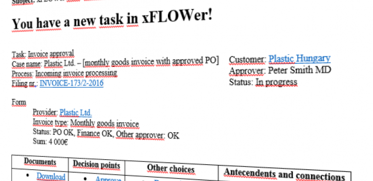 E-mail task distribution in xFLOWer